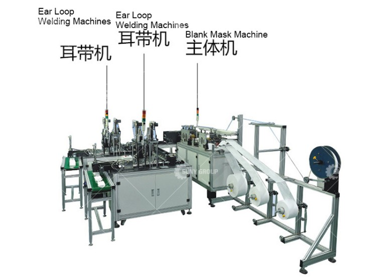 Fully Automatic Face Mask Making Machine